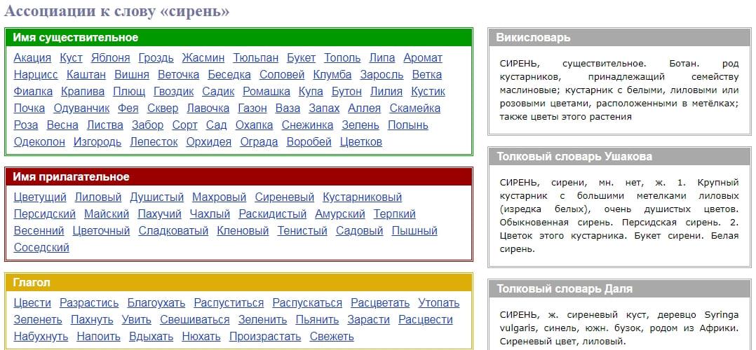 Поэтические сайты: Сеть словесных ассоциаций