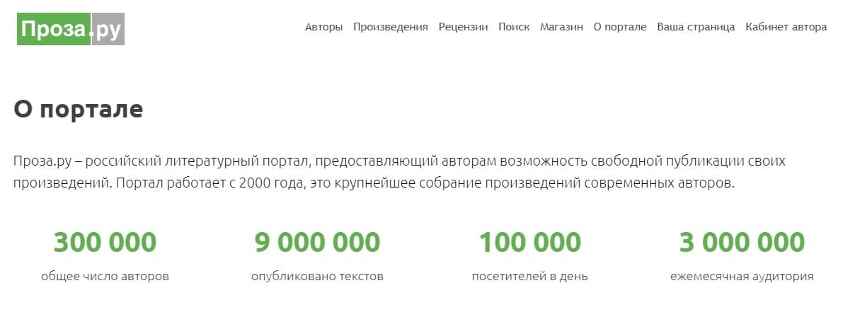 Сайты для поэтов: Проза.ру